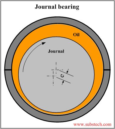 journal bearing 1 png