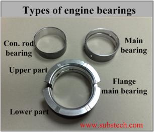 Bearings types.png