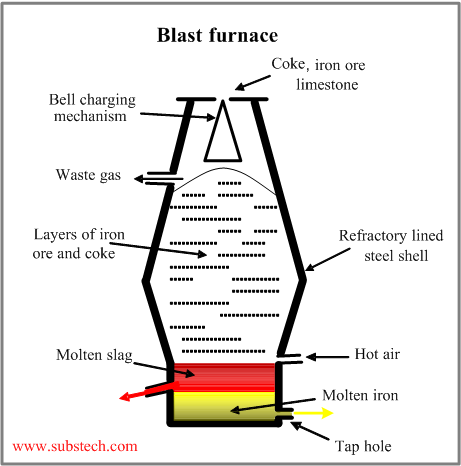 Understanding Phosphorus Fertilizers further 533985 Wiring Electric Water Pump besides Honeywell Wiring Diagrams Fan Limit Free Image Diagram in addition High Efficiency Furnace Venting Diagram moreover Showthread. on electric furnace diagram
