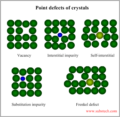 What Causes Crystals To Form In Regular Cat Food