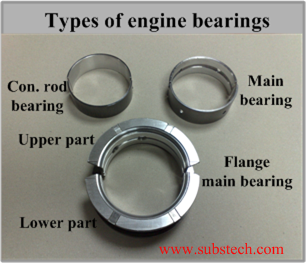 Bearings in internal combustion engines [SubsTech]